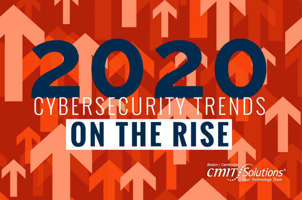 2020 Cybersecurity Trends on the rise