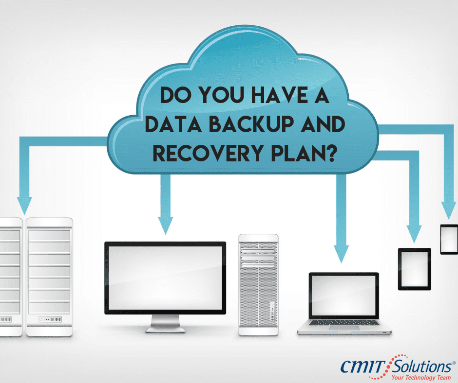 Benefits of Having a Data Backup and Recovery Plan