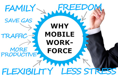 why mobile workforce important