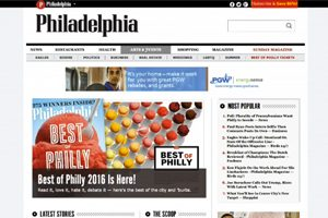 VIDEO: Navigating New Digital Trends for Multi-Location Publisher of Philadelphia Magazine